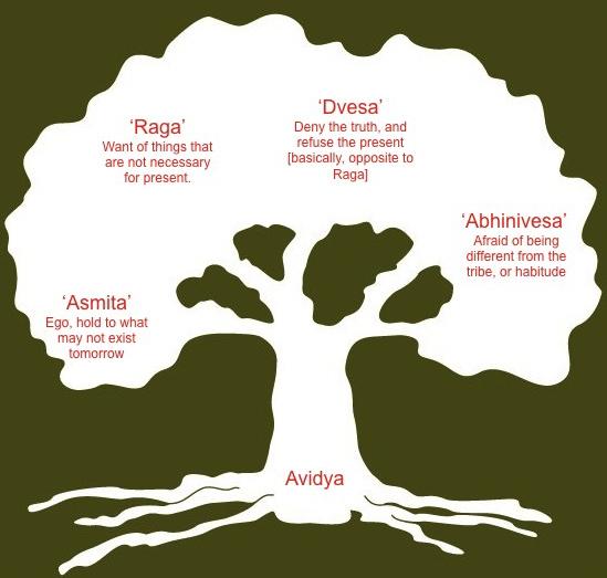 klesha-tree.jpg