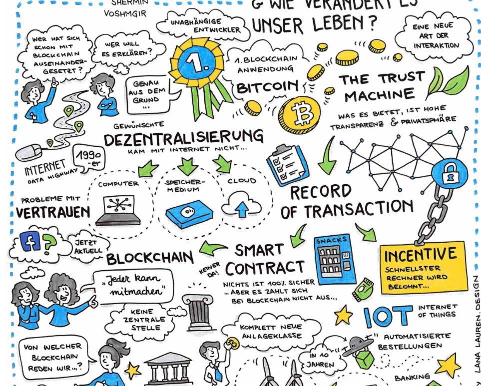 Auf  Blockchainhub.net  finden Sie 25 Info-Graphiken rund um das Thema Blockchain & Co. Unterhaltsam und informativ. Dort wird zum Beispiel Bitcoin mit einem Land gleichgesetzt, und somit Zahlen auf kreative Art in Relation gesetzt.