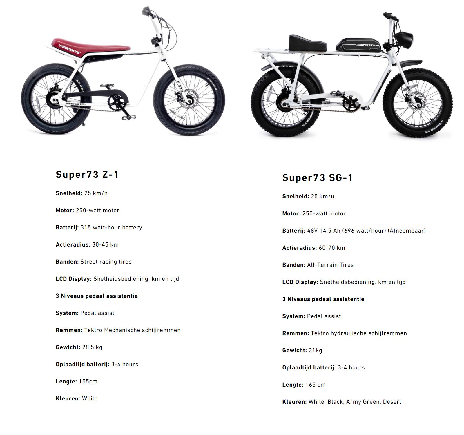 Comparison Z and SG1.JPG