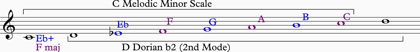 C-Melodic-Minor-ex1a.png