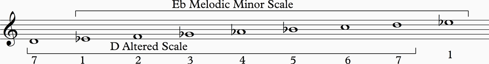 Eb-Melodic-Minor-and-altered-ex2a.png