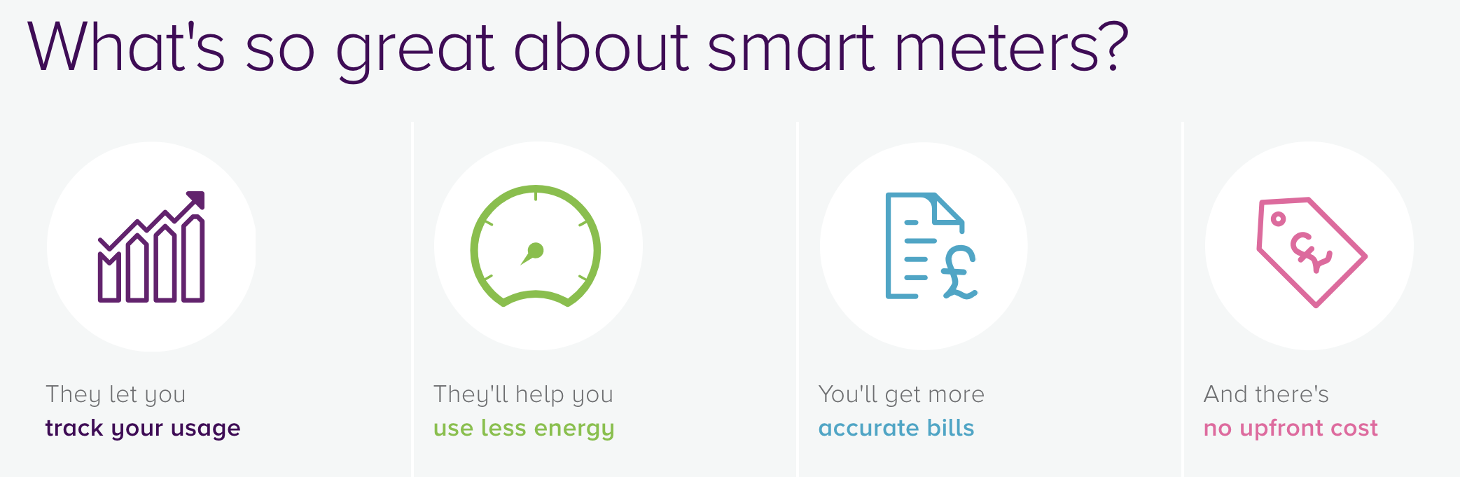 smart meters are great