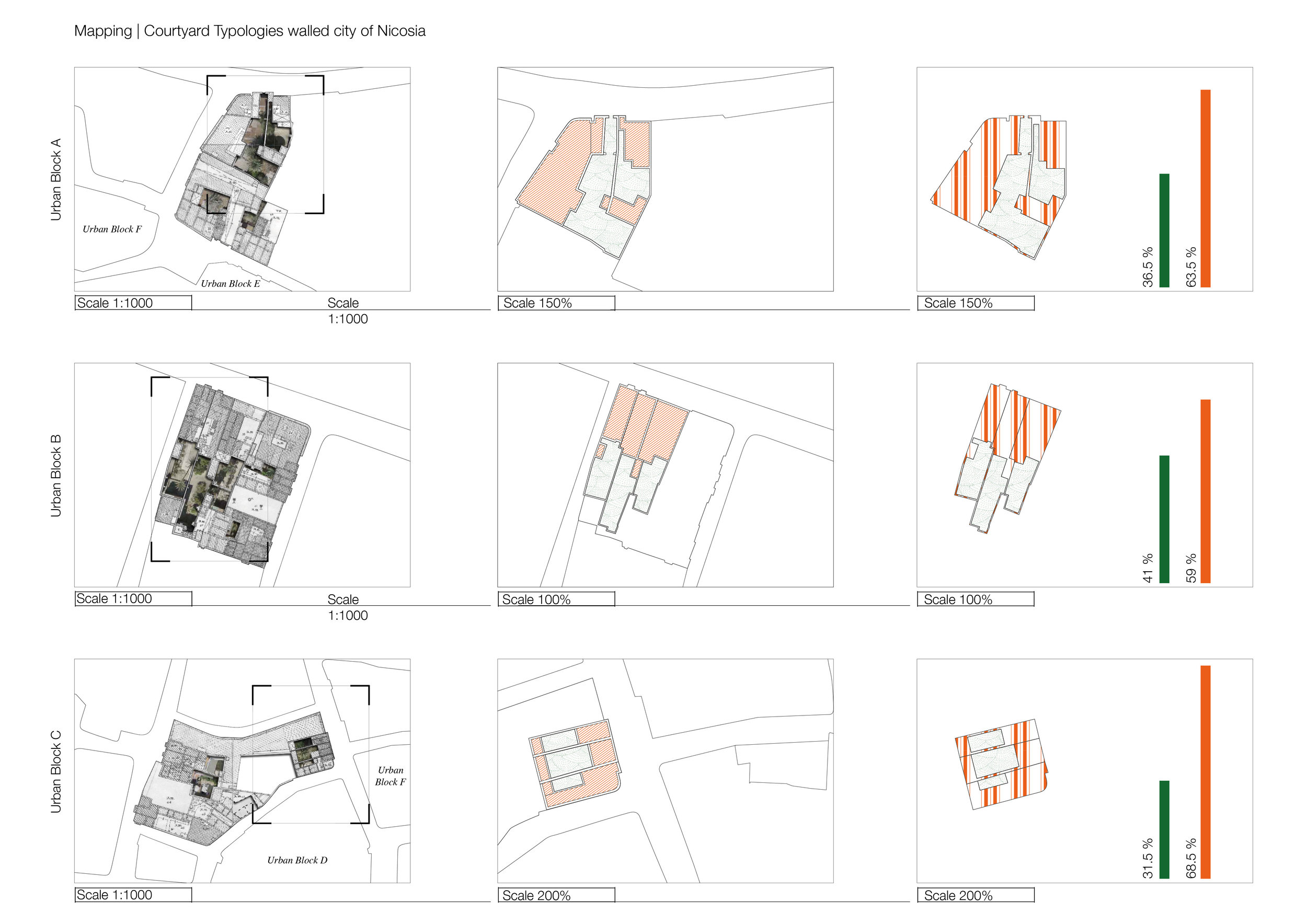 Diagram Courtyard Typologies-01-01.jpg