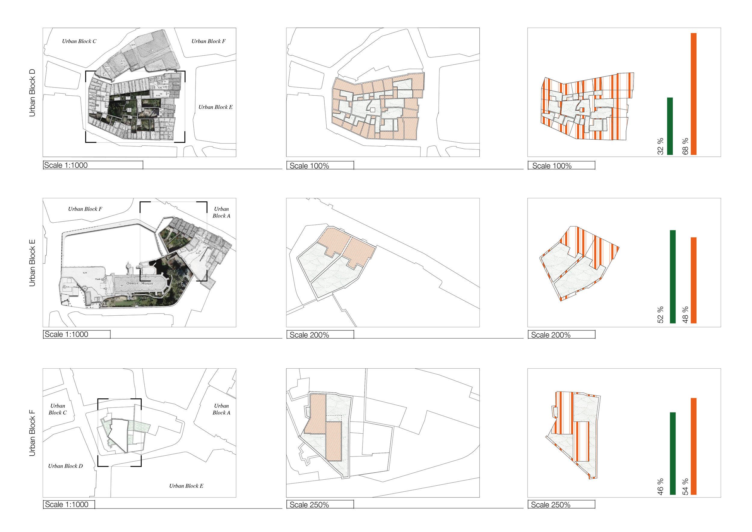 Diagram Courtyard Typologies-02-01.jpg