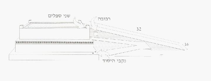 Side View of the Altar in the Third Bait Hamikdash according to Ezekiel's Vision