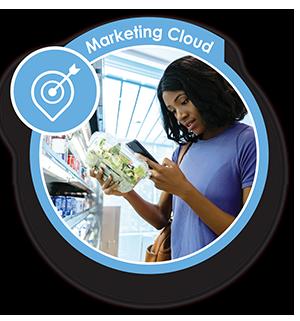 marketing-cloud.png