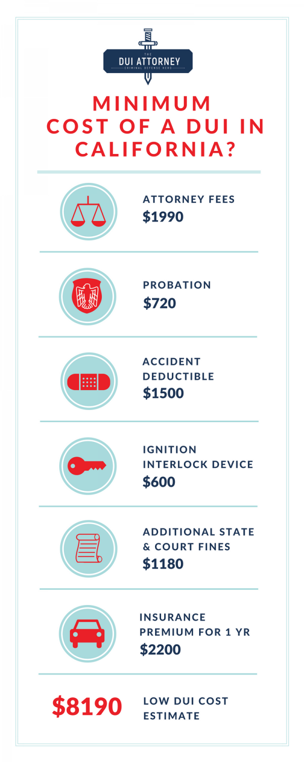 2nd-DUI-Attorney-Infographic-600x1500.png