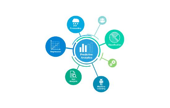Custom Software - Logo - Predictive Analysis.jpg