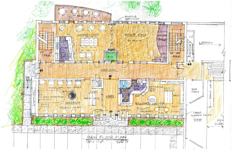 Rendering by Richardson Associates Architects, PSC, Whitesburg, Kentucky