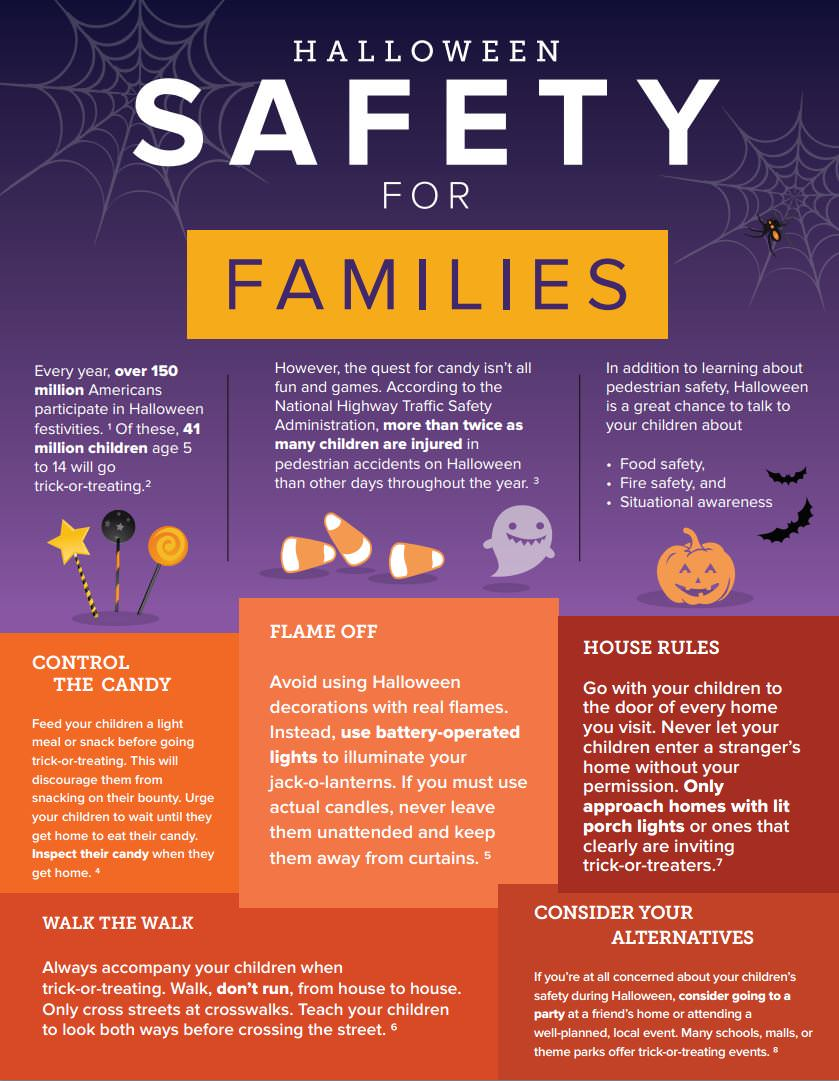 Halloween Safety Tips 1.jpg