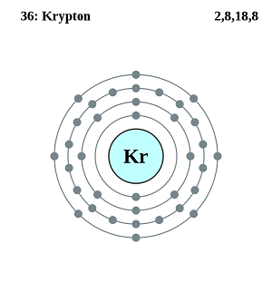 krypton_valence_electrons.png
