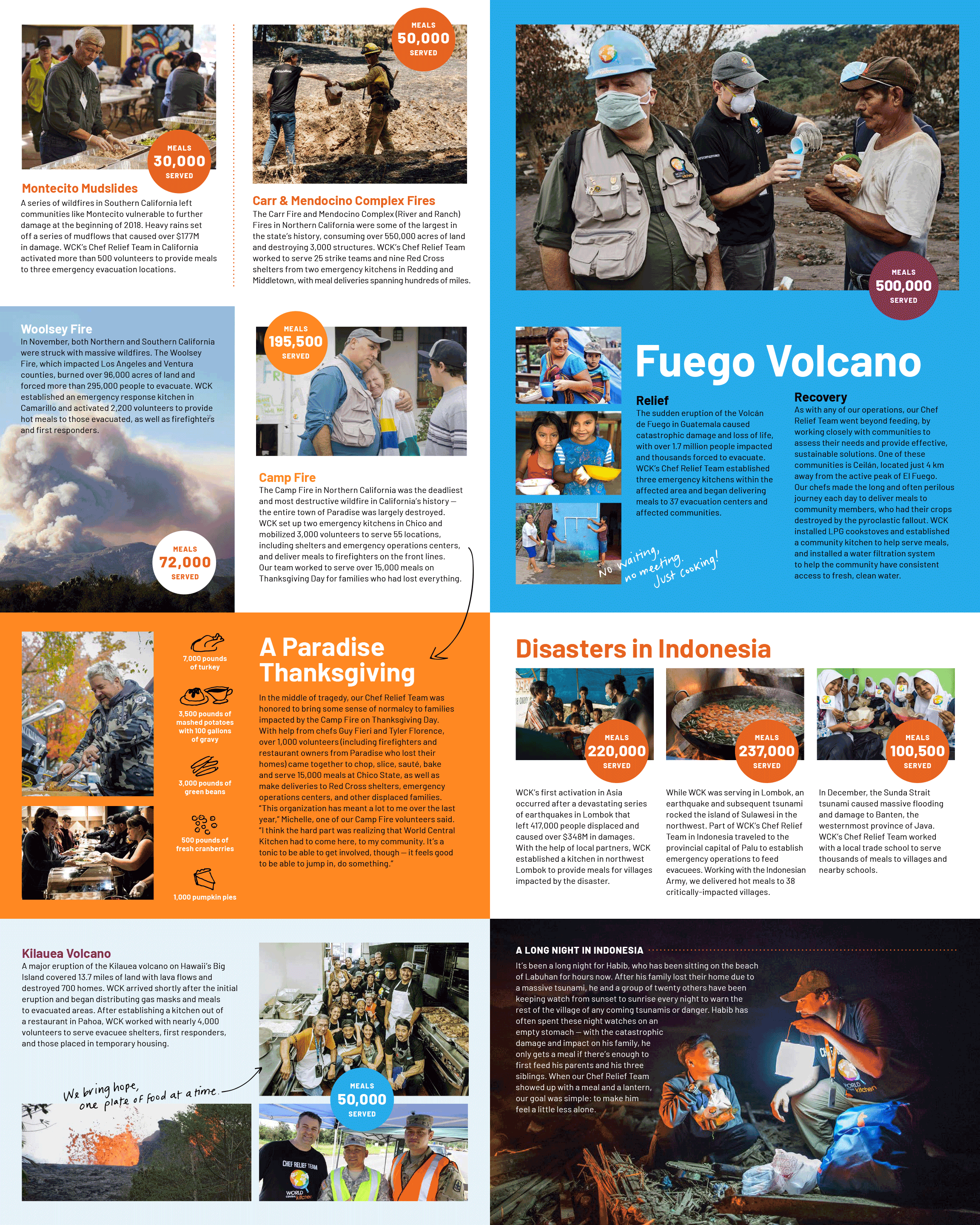 2018-Annual-Report-Panels1.png