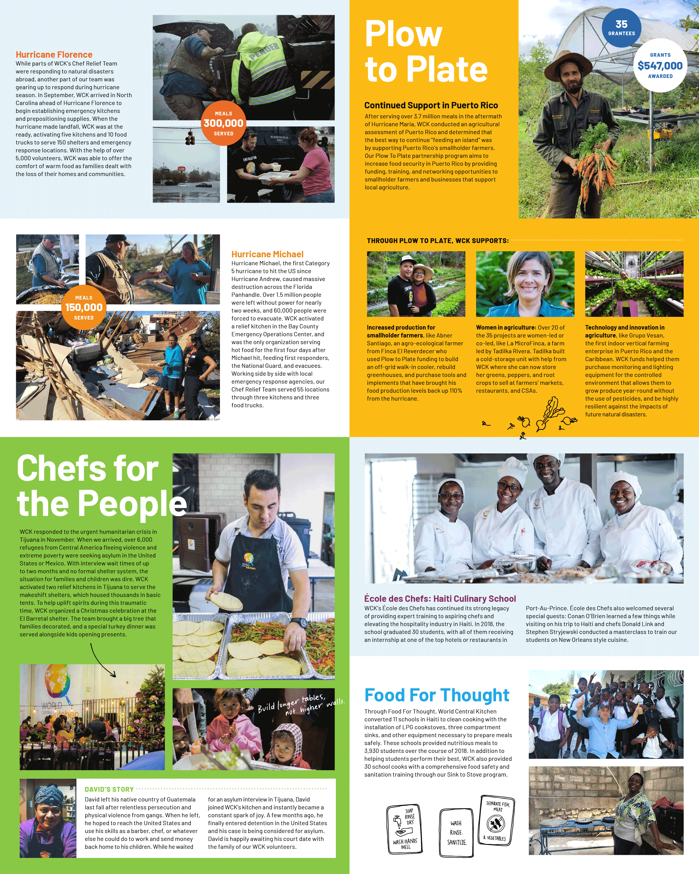 2018-Annual-Report-Panels2.png