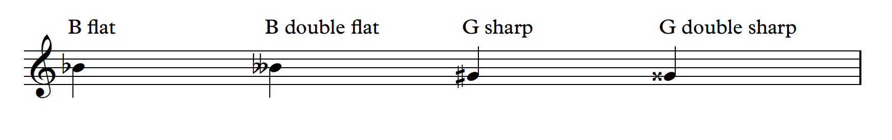 double sharps.png