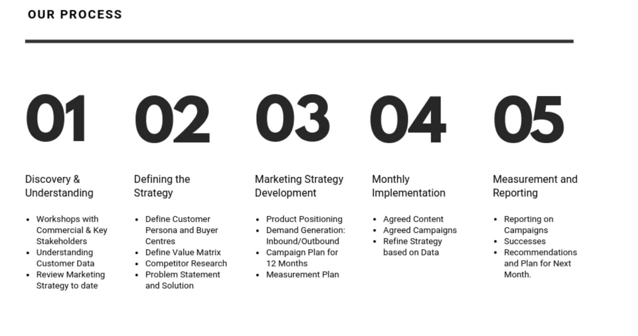 Inbound Marketing Strategy Workshop