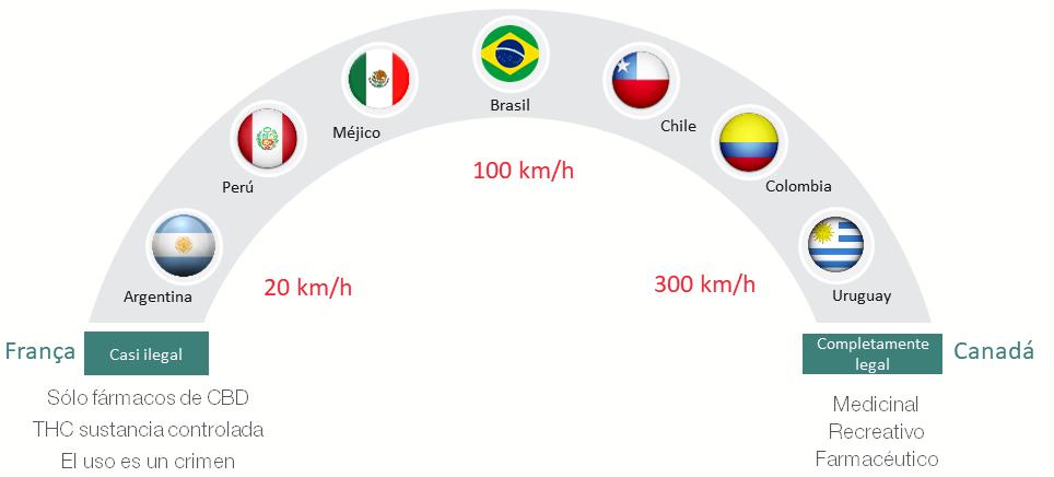 speedometer-es.png