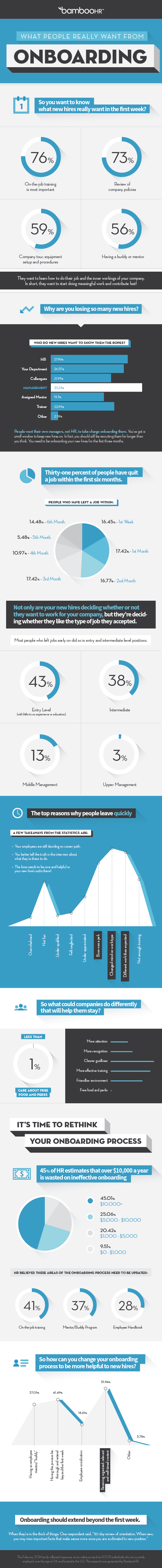 BambooHR-Onboarding-Infographic.png