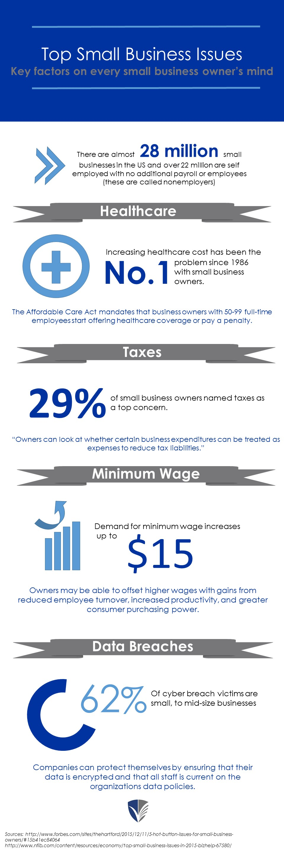 Small-Business-Issues-1.jpg