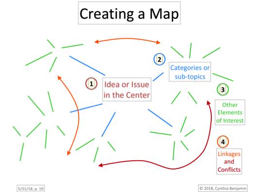 CreatingAMap.png