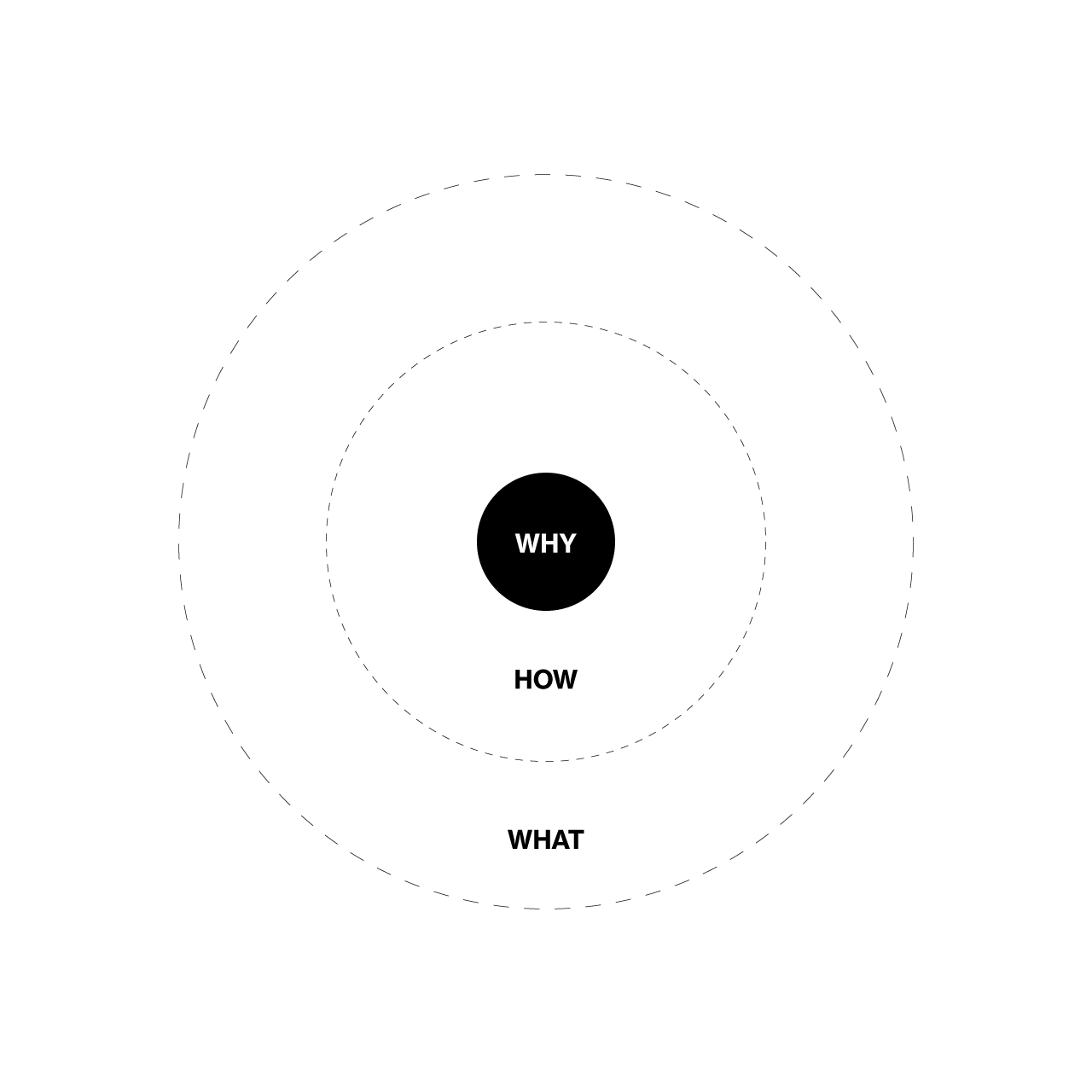 dimitrie-stanescu-designer-brand-strategy-desing-branding-why-how-what.png