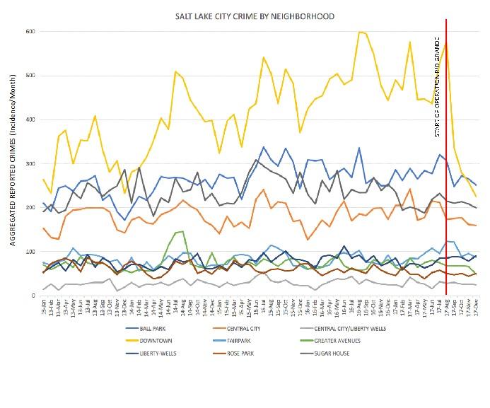 ORG Crime Data in SLC.jpg