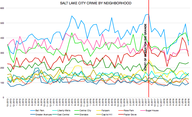 CRIME BY NH-DT.png