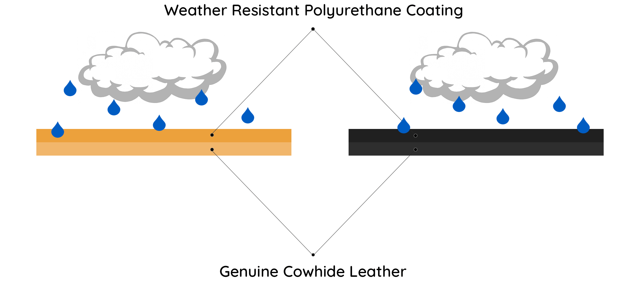 water resistant-min.png