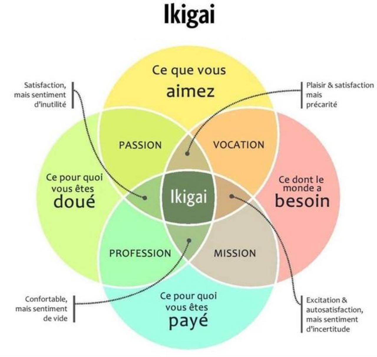 ikigai-illustration.jpg