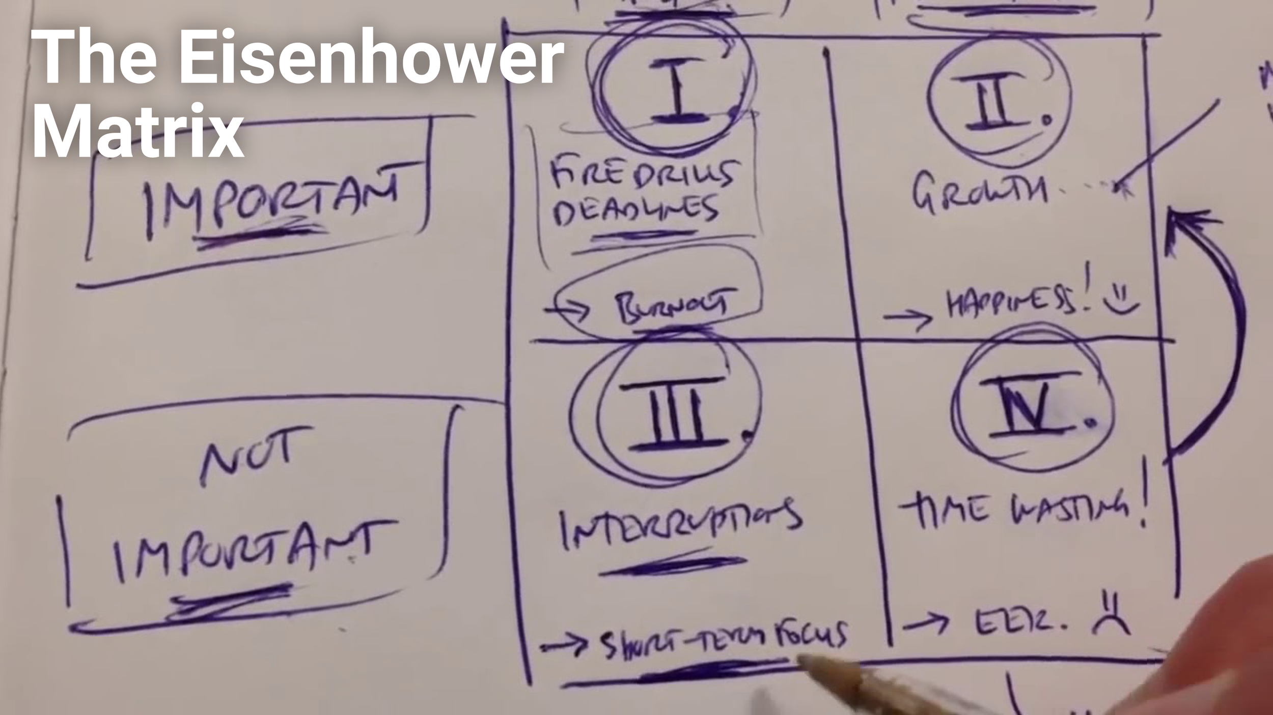 097_Prioritizing your work with the Eisenhower Matrix_Page_02.png