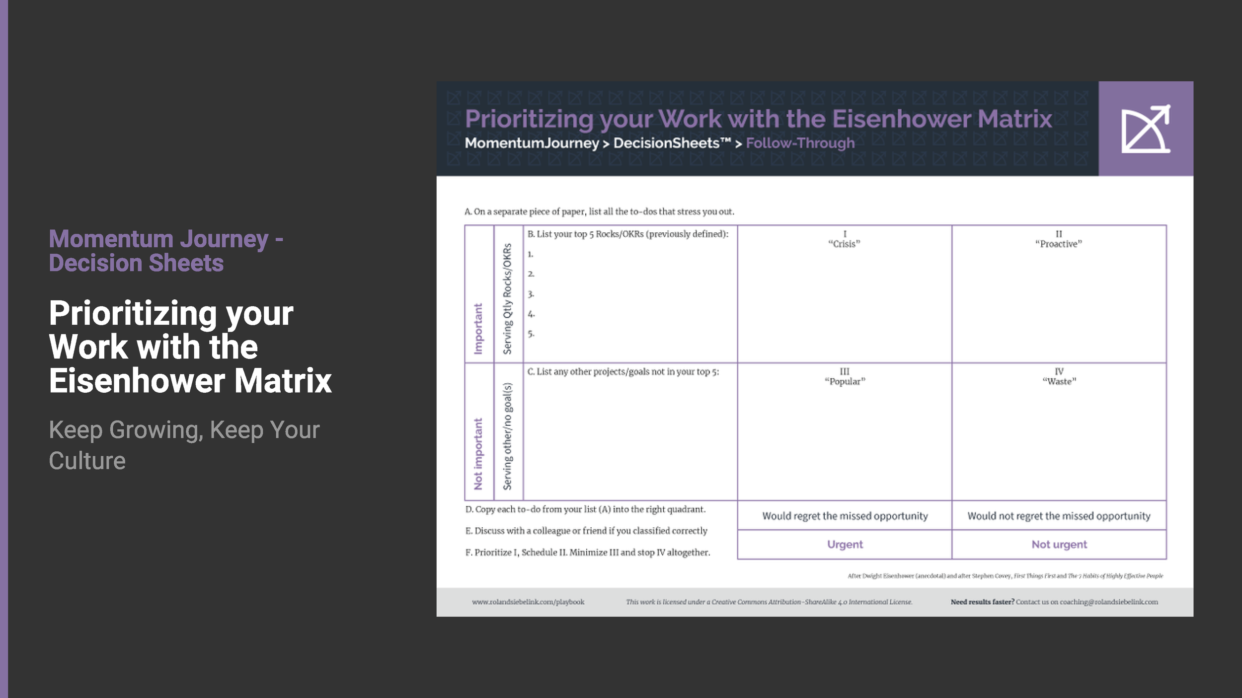 097_Prioritizing your work with the Eisenhower Matrix_Page_05.png