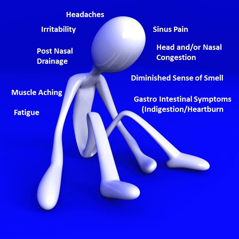 candida-symptoms.png