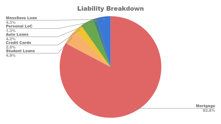 Liabilities 11032018.PNG