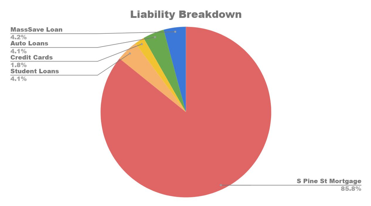 Liabilities4119.JPG