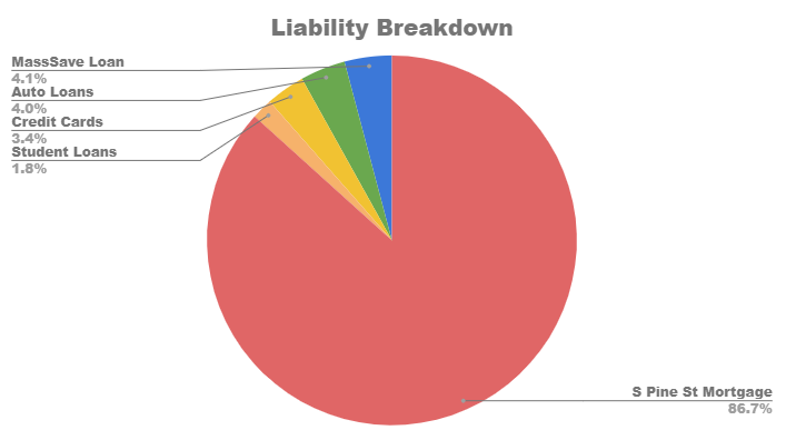 Liabilities 2019-0601.PNG