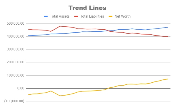 Trend 2019-0601.PNG