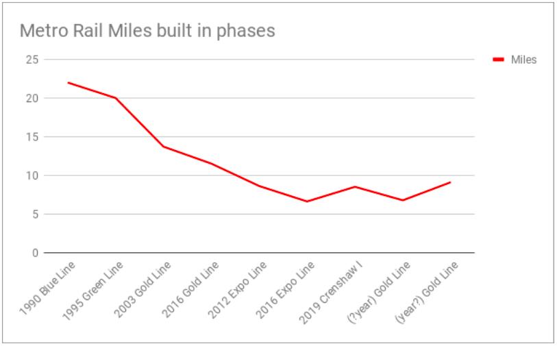 Miles built screenshot.png