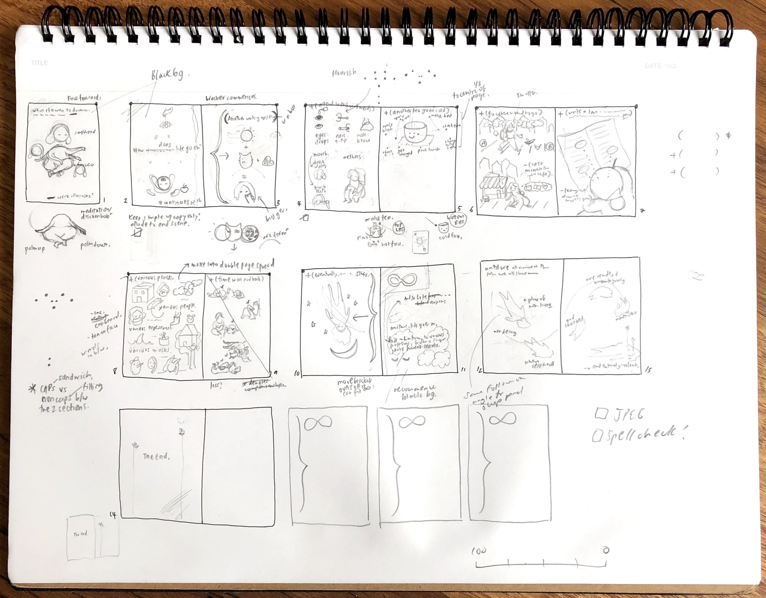 Thinking on the page: organised chaos within the storyboard.