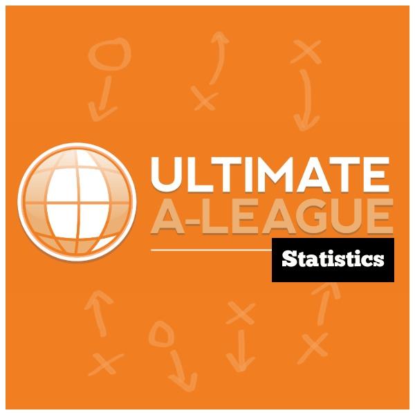 Ultimate A-League Statistics