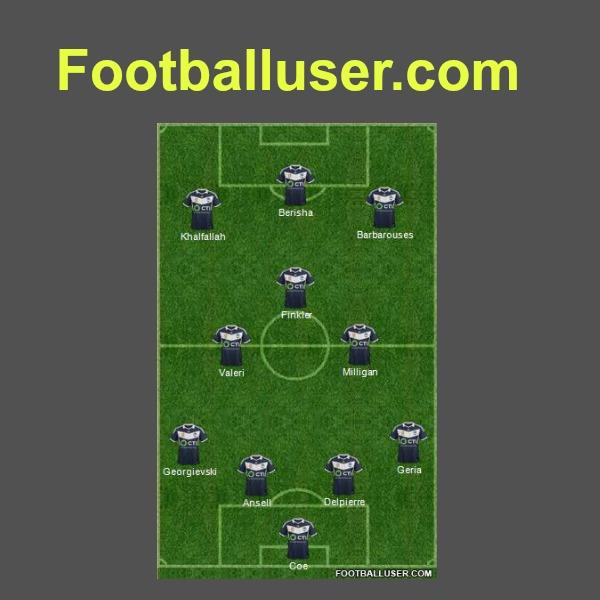 Footballuser.com