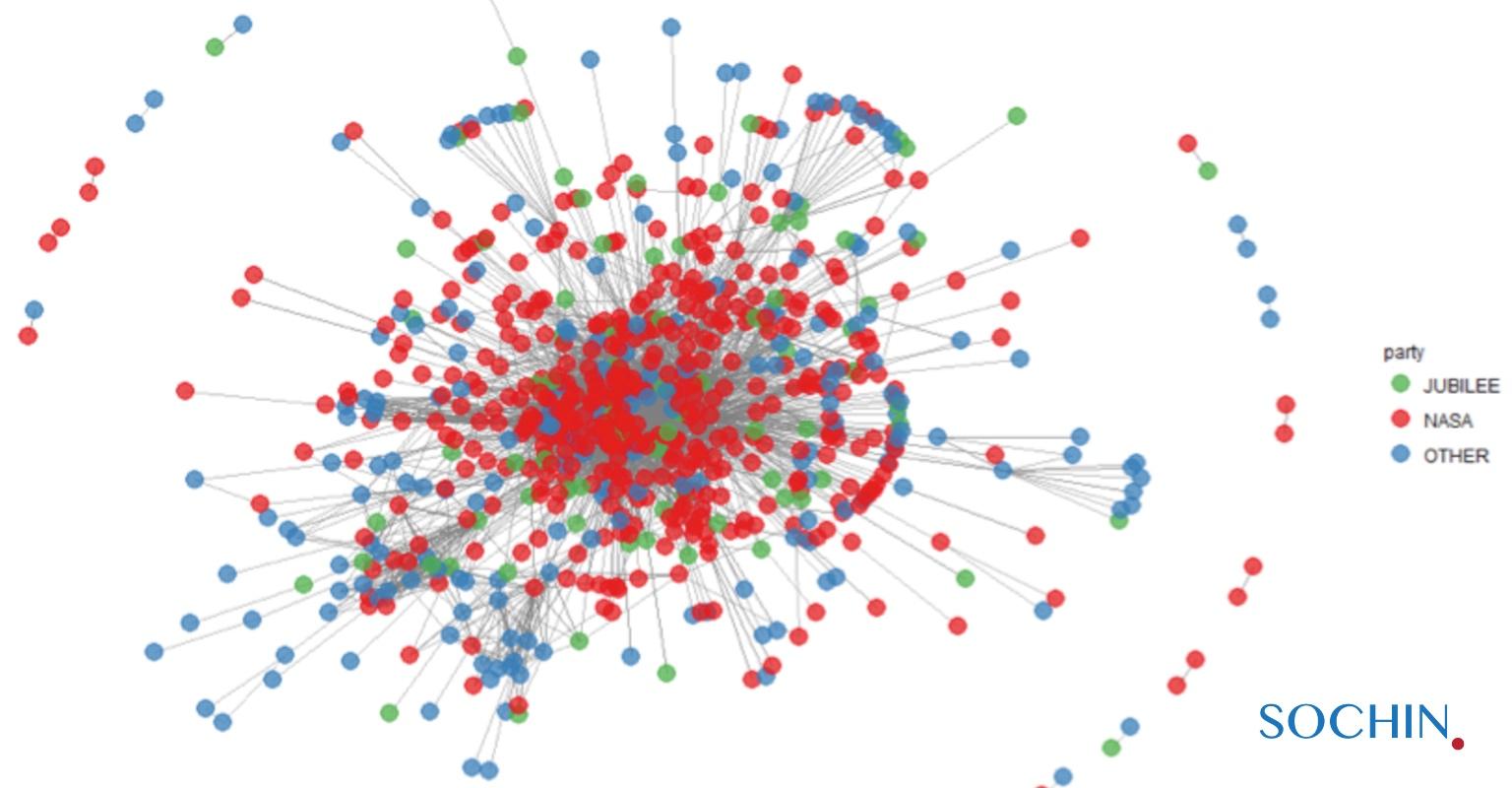 Election Social Network - LinkedIn.jpg