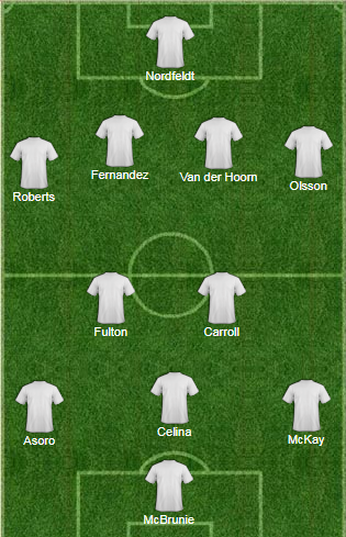 Predicted line-up for Swansea