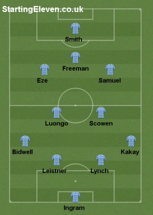 Predicted line-up for QPR