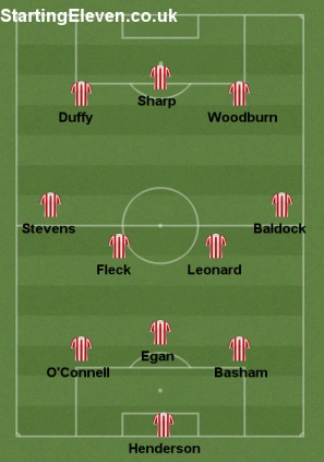 Predicted Blades line-up