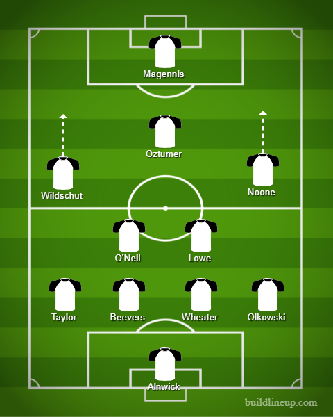 Expected line-up for Bolton.