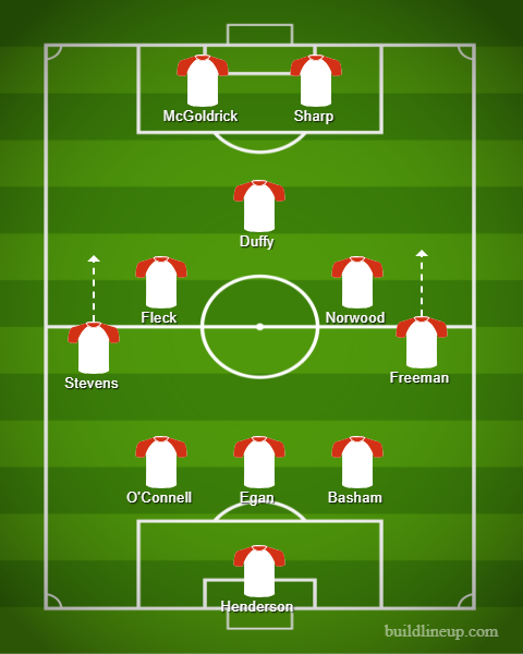 Predicted line-up for the Blades.
