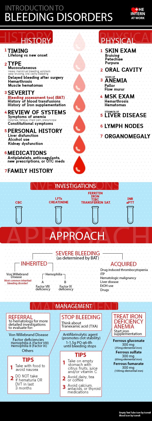 Bleeding draft 3.png