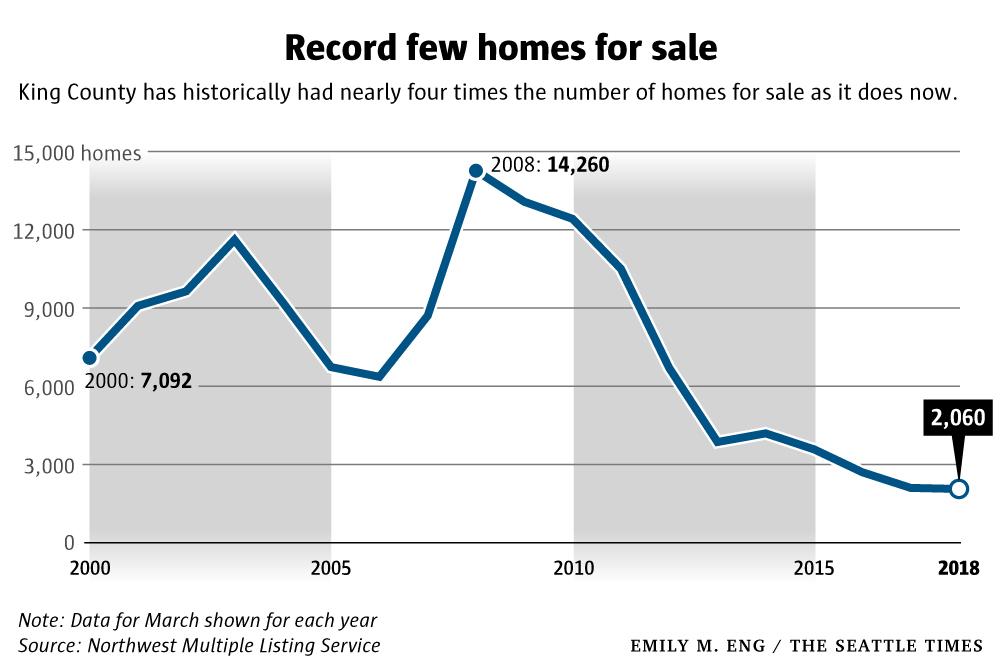 homes-sales-historic-WEB.jpg