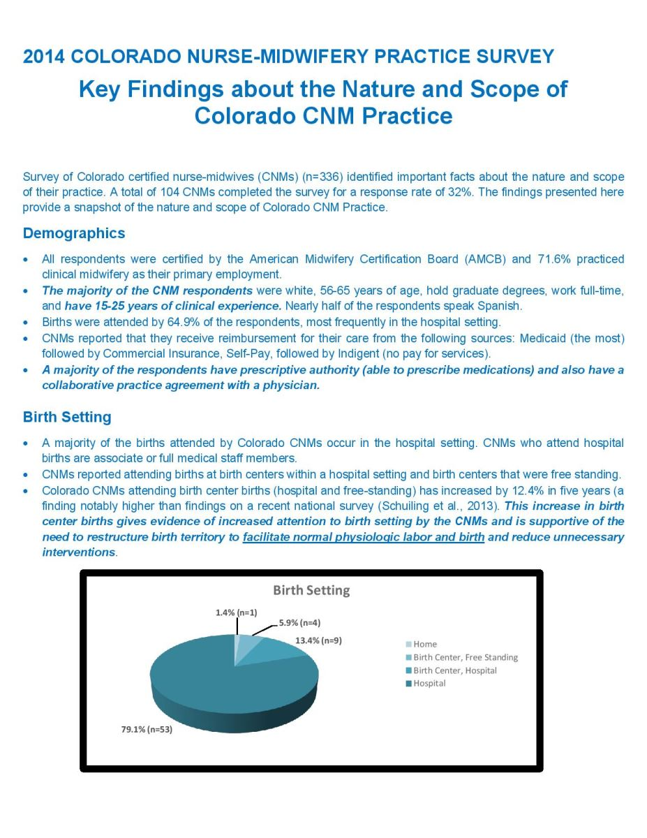 ACNM CO FACT SHEET nature and scope_FINAL - checked for accuracy-page-001.jpg
