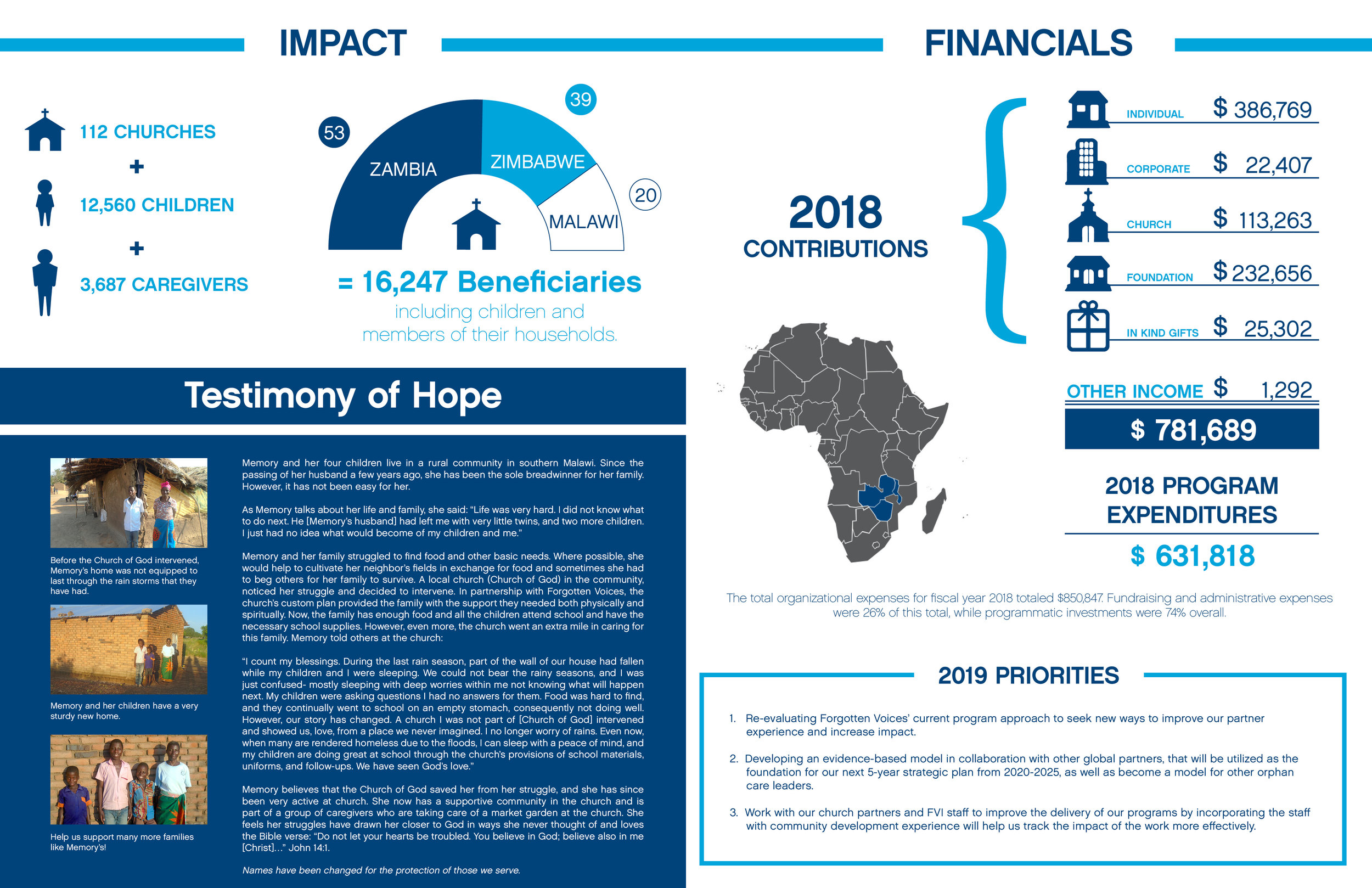 FVI 2018 Impact Report FINAL2.jpg