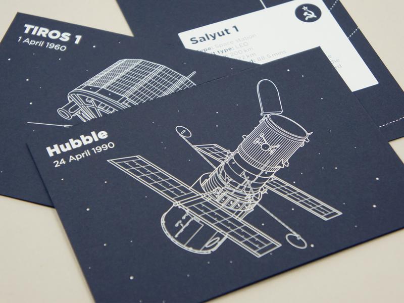 Orbit Infographic postcard Hubble & Tiros photograph